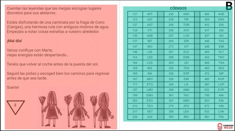 enigma-tabla-codigos